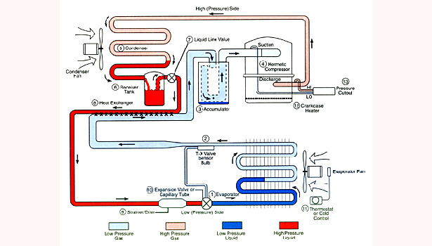refrigerator cooling schematic | wiring schematic diagram -  www pandoracharms co